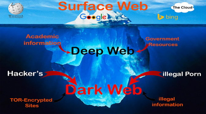 Geek : Le French Deep Web, comment ça marche ?